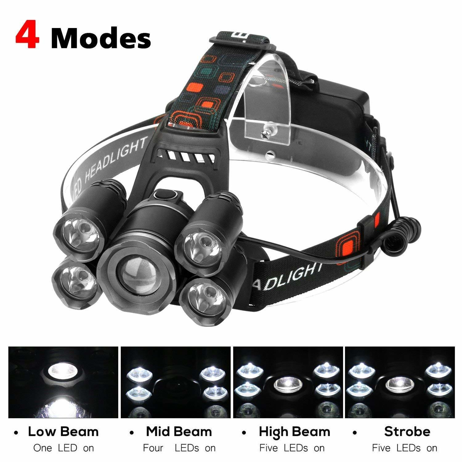 Neolight Rechargeable Zoomable Headlight